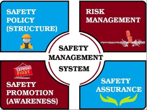 Safety Management System Consultation